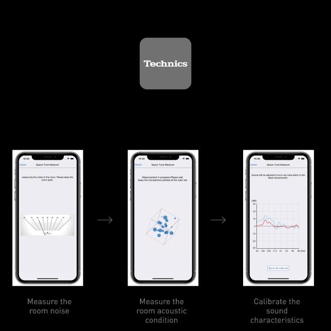 graphic of adjustment using Technics Audio Center app.