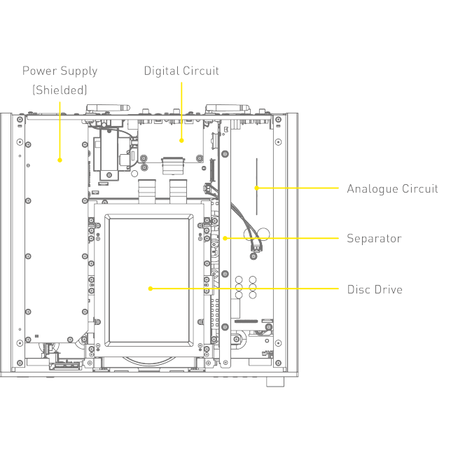 Photo of Four-Section Configuration