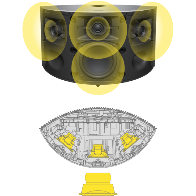 Concept of A Compact Body with a Wide Sound Stage