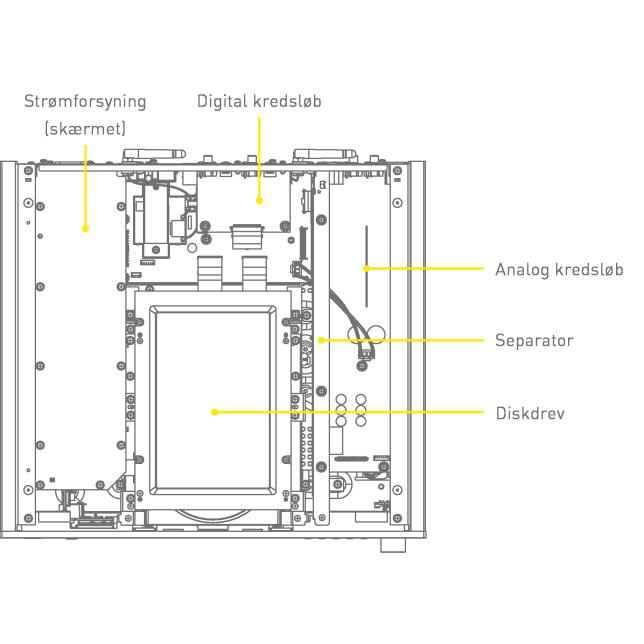 Foto af konfiguration med fire sektioner