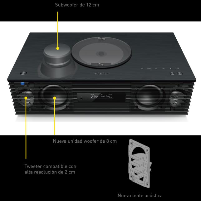Graphic of speaker units of C70MK2