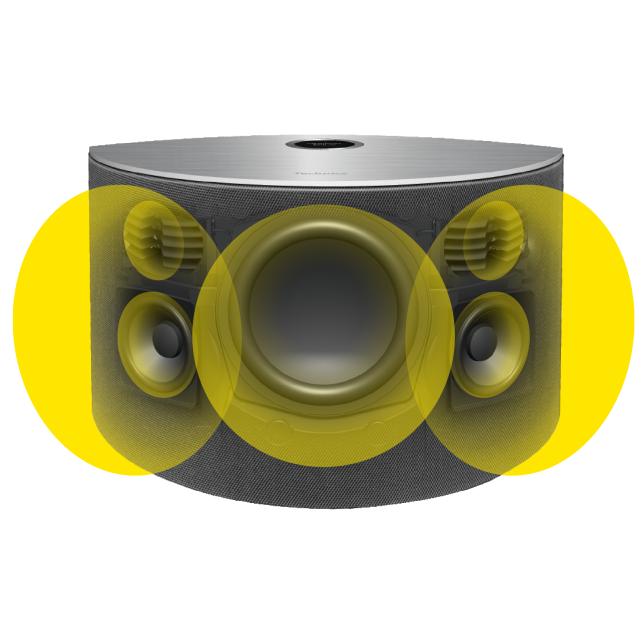 Graphic of C30's speaker layout