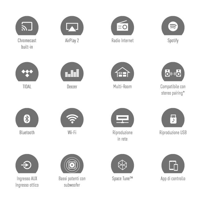 Immagine di Chromecast built-in, Immagine di AirPlay, Immagine di Radio Internet, Immagine di Spotify, Immagine di TIDAL, Immagine di Deezer, Immagine di Multi-room, Immagine di Compatibile con stereo pairing*, Bluetooth, Wi-Fi, Immagine di Riproduzione in rete, Immagine di Riproduzione USB, Immagine di AUX-in Optical-in, Bassi potenti con subwoofer, Immagine di Space Tune™, Immagine di App di controllo