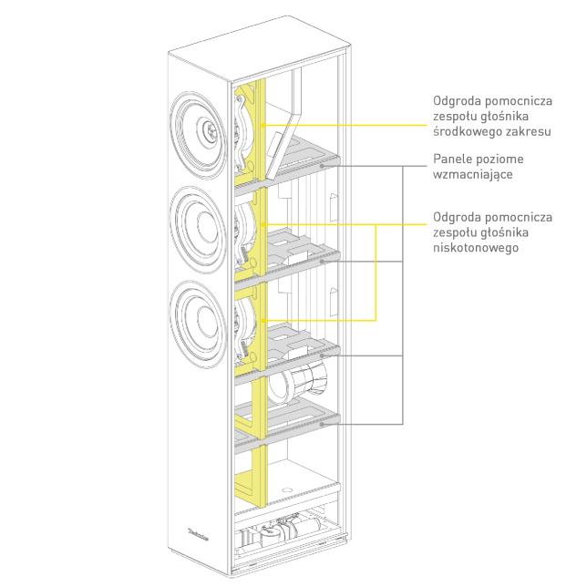 Illustration for dimention for SB-G90